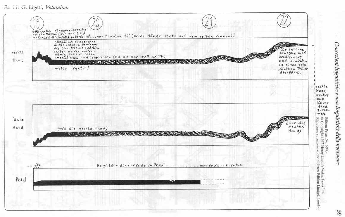 Gyorgi Ligeti, Volumina, frammento della partitura
